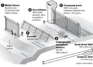fence-saudi